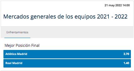 Duelos España