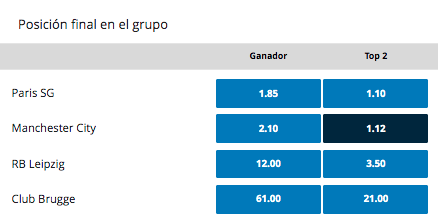 Grupo A Champions