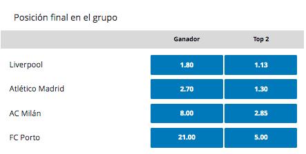 Grupo B Champions