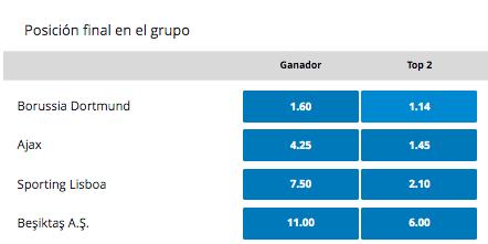 Grupo C Champions