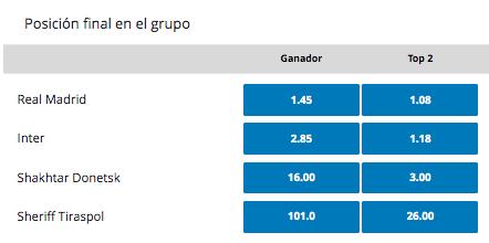 Grupo D Champions