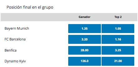 Grupo E Champions