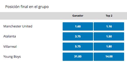 Grupo F Champions