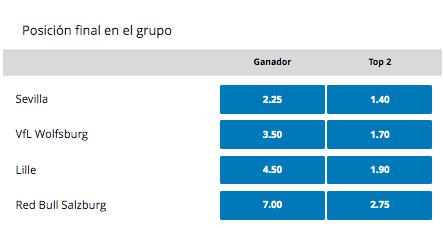 Grupo G Champions